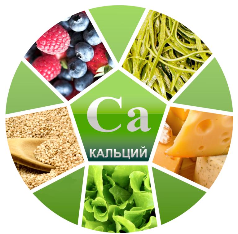 Витамин C для сухой кожи