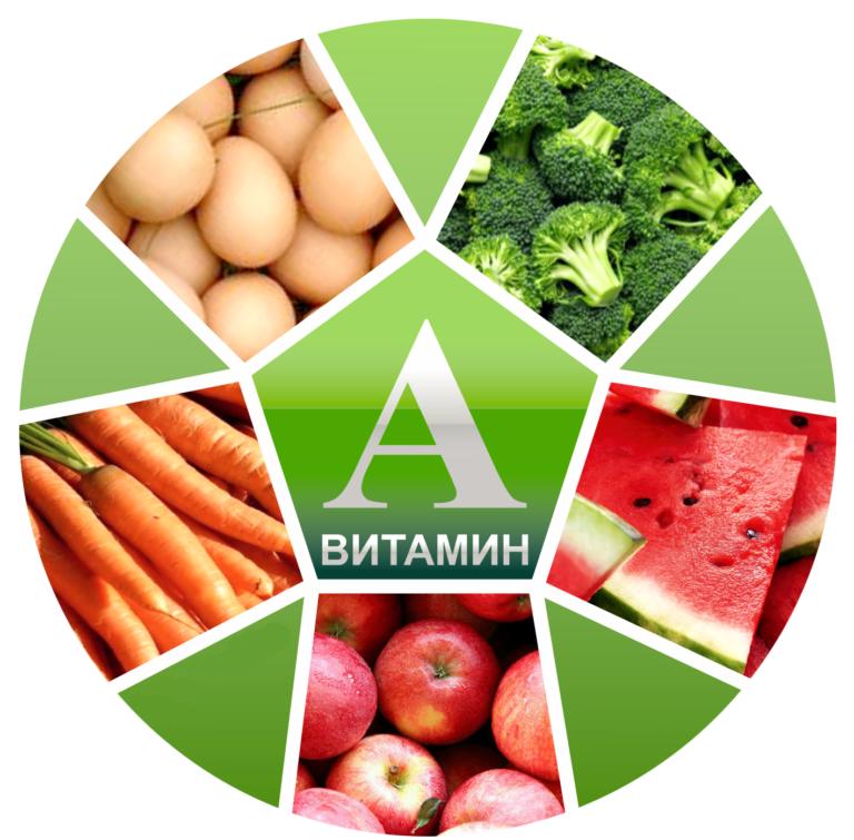Витамин A для сухой кожи