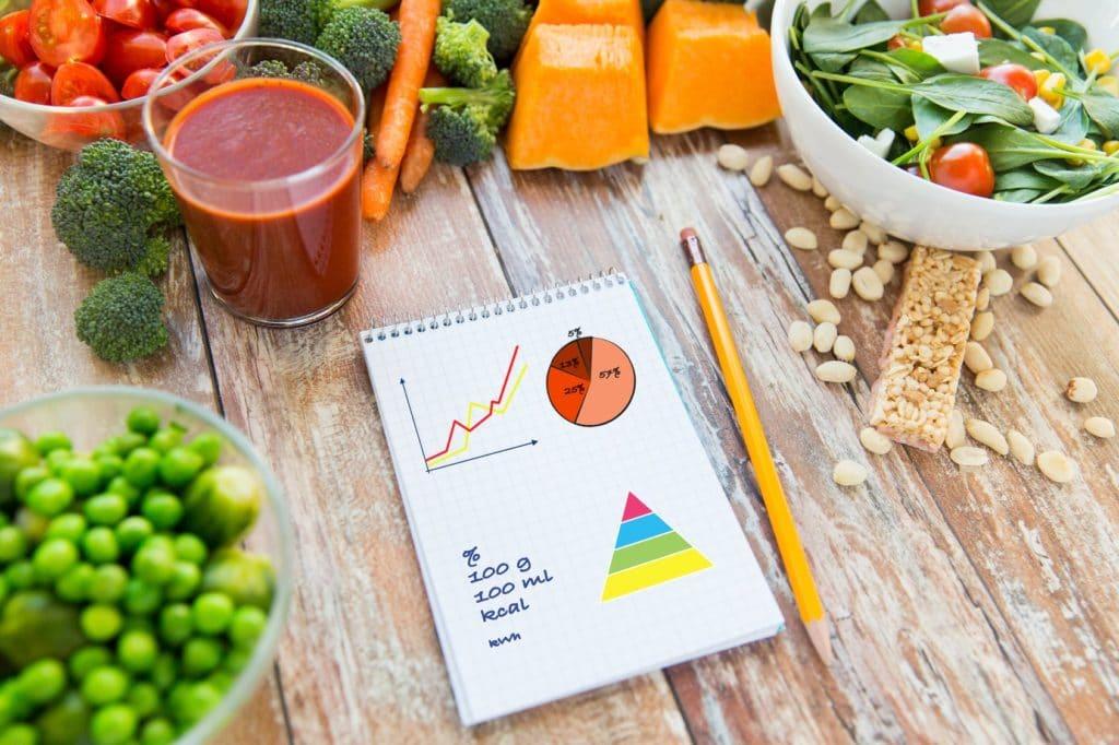 Как правильно считать калории?
