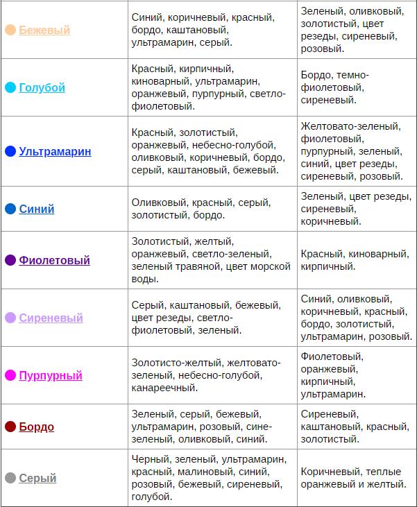 таблица цветов одежды